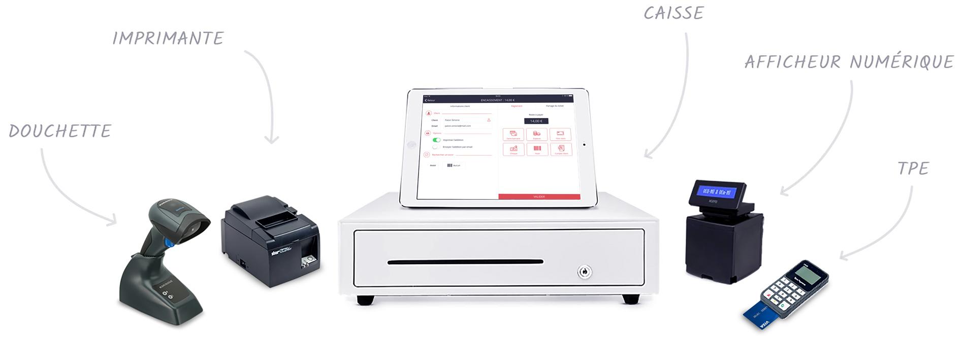 Equipment pack : scanner, printer, cash drawer, display, EPT